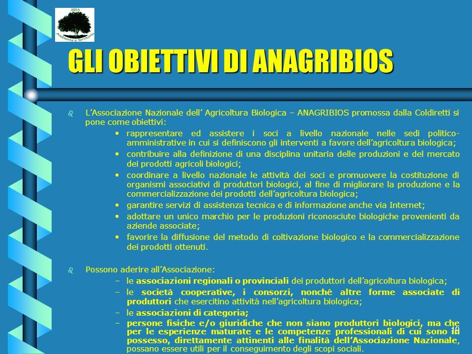 19 GLI OBIETTIVI DI ANAGRIBIOS b b LAssociazione Nazionale dell Agricoltura Biologica – ANAGRIBIOS promossa dalla Coldiretti si pone come obiettivi: r