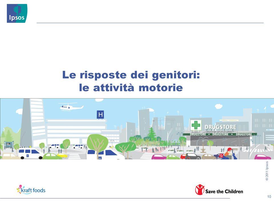 10 © 2011 Ipsos Le risposte dei genitori: le attività motorie