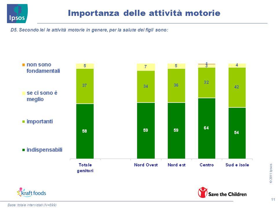11 © 2011 Ipsos Importanza delle attività motorie Base: totale intervistati (N=699) D5. Secondo lei le attività motorie in genere, per la salute dei f