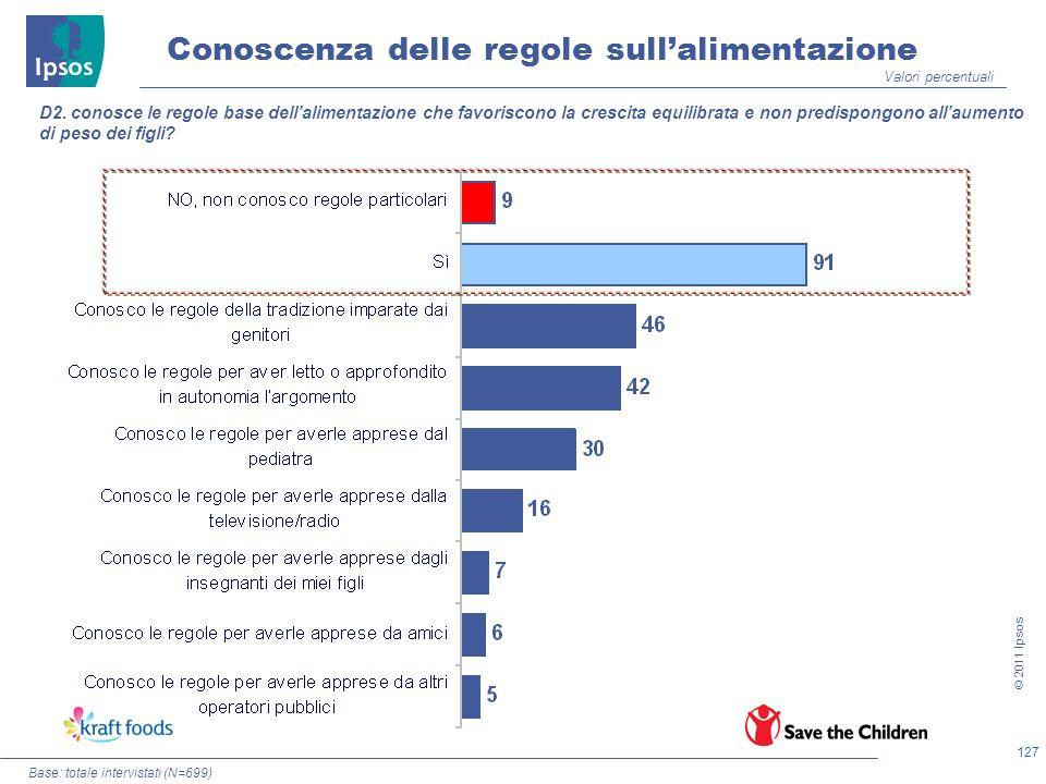 127 © 2011 Ipsos Conoscenza delle regole sullalimentazione D2. conosce le regole base dellalimentazione che favoriscono la crescita equilibrata e non