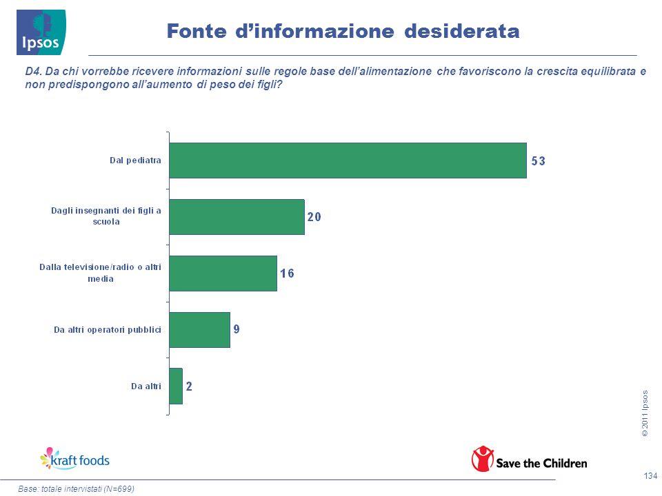 134 © 2011 Ipsos Fonte dinformazione desiderata Base: totale intervistati (N=699) D4. Da chi vorrebbe ricevere informazioni sulle regole base dellalim