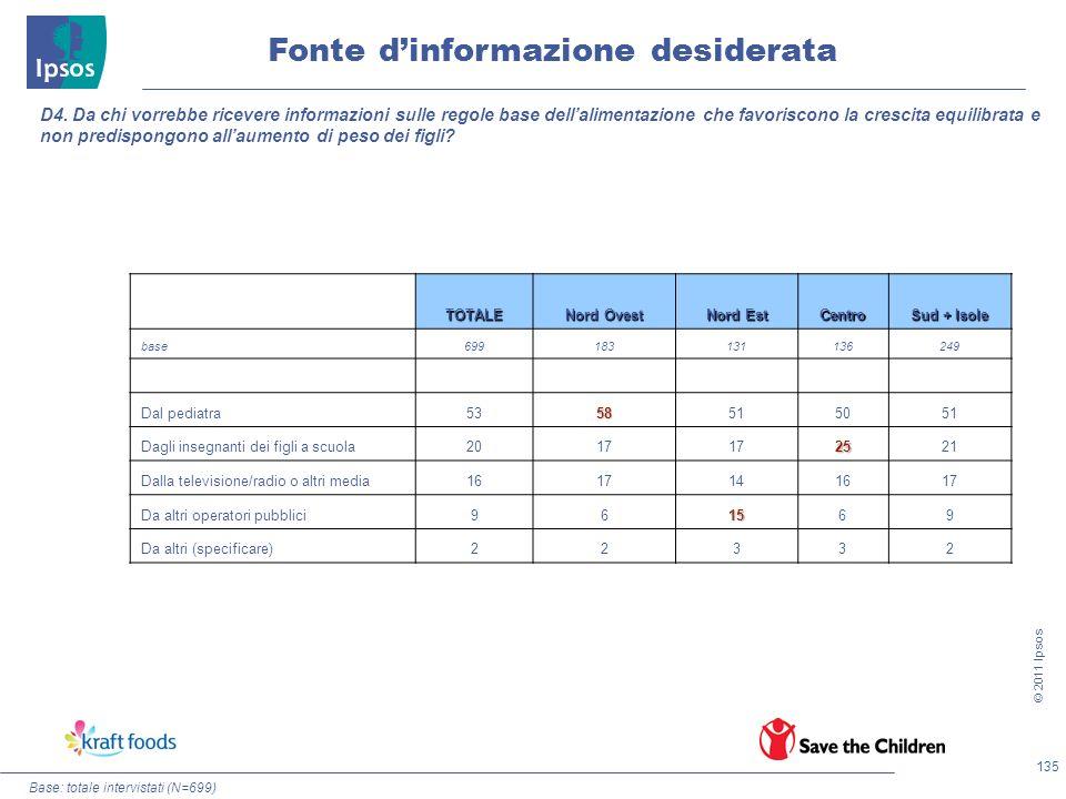 135 © 2011 Ipsos Fonte dinformazione desiderata Base: totale intervistati (N=699) D4. Da chi vorrebbe ricevere informazioni sulle regole base dellalim