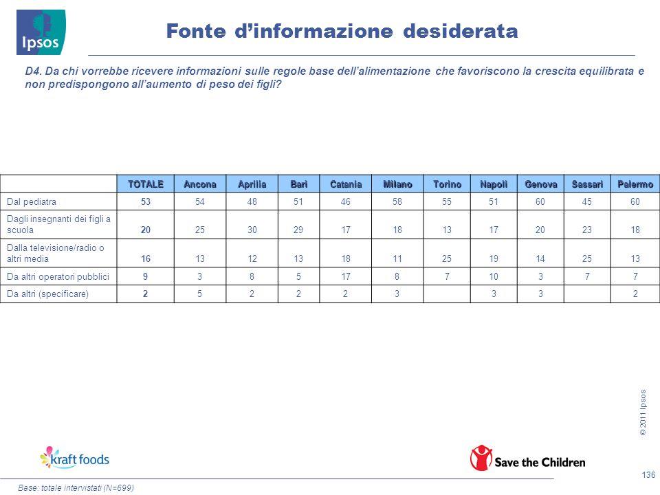 136 © 2011 Ipsos Fonte dinformazione desiderata Base: totale intervistati (N=699) D4. Da chi vorrebbe ricevere informazioni sulle regole base dellalim
