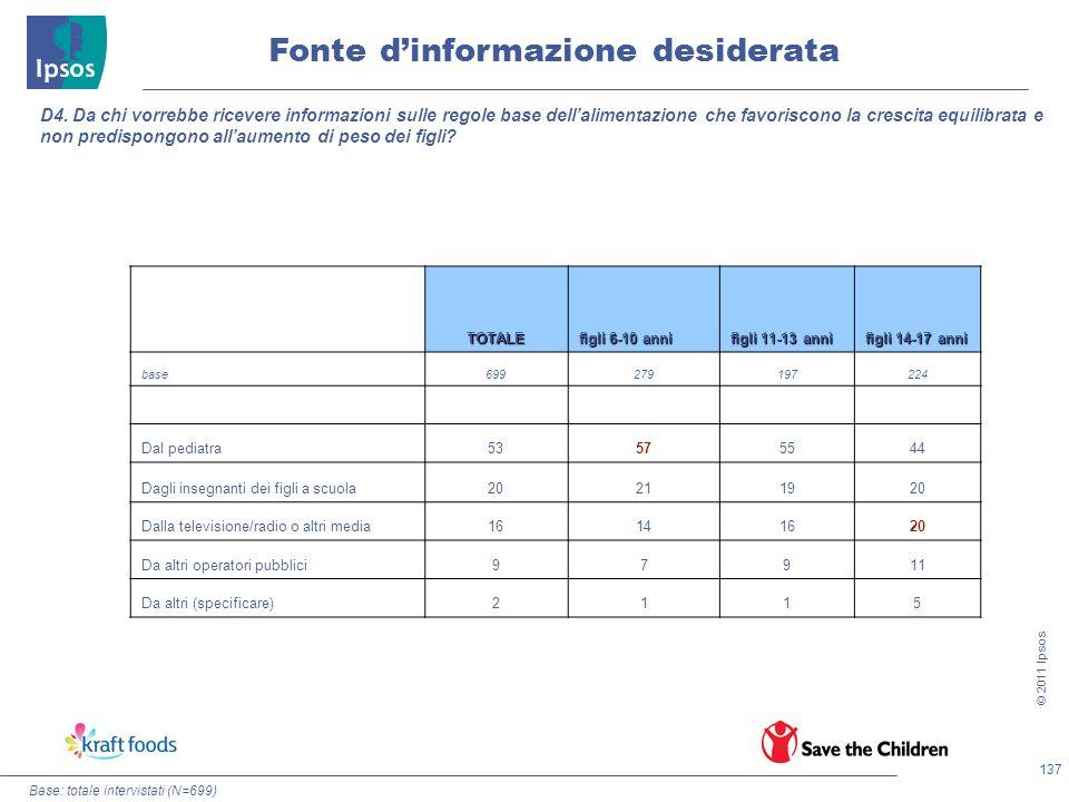 137 © 2011 Ipsos Fonte dinformazione desiderata Base: totale intervistati (N=699) D4. Da chi vorrebbe ricevere informazioni sulle regole base dellalim