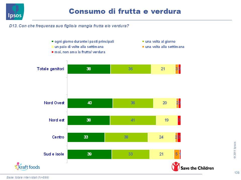 138 © 2011 Ipsos Consumo di frutta e verdura Base: totale intervistati (N=699) D13. Con che frequenza suo figlio/a mangia frutta e/o verdura?
