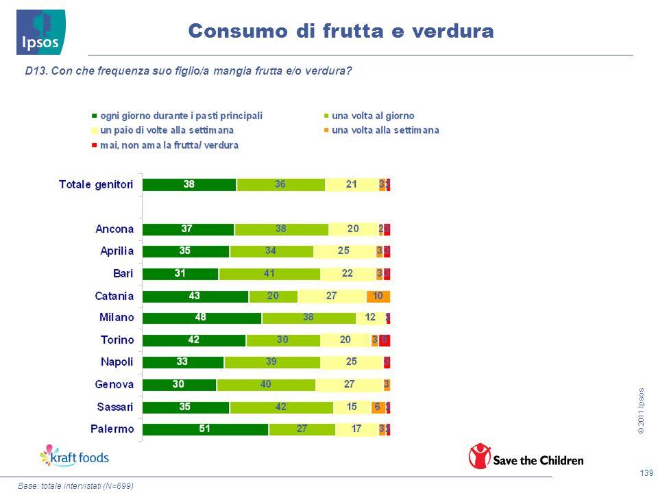 139 © 2011 Ipsos Consumo di frutta e verdura Base: totale intervistati (N=699) D13. Con che frequenza suo figlio/a mangia frutta e/o verdura?