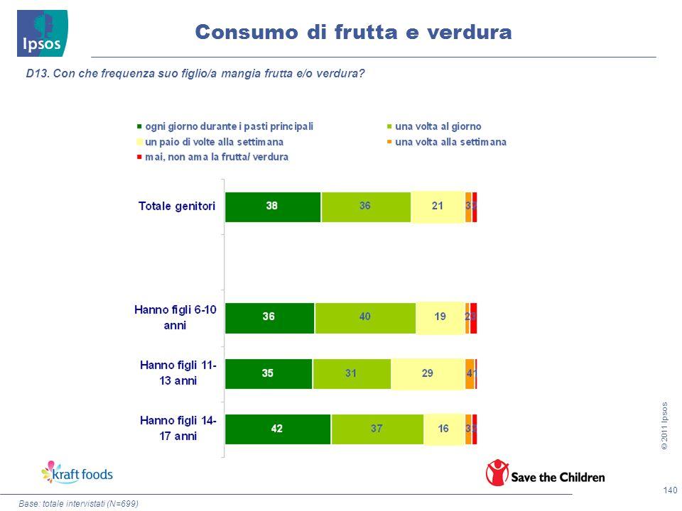 140 © 2011 Ipsos Consumo di frutta e verdura Base: totale intervistati (N=699) D13. Con che frequenza suo figlio/a mangia frutta e/o verdura?