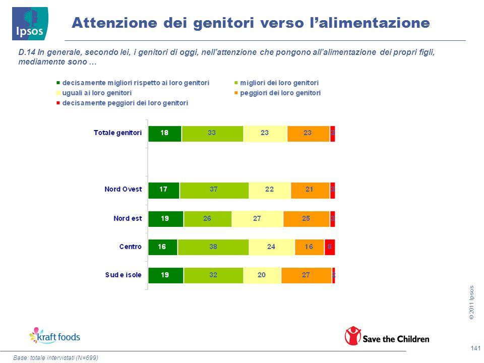 141 © 2011 Ipsos Attenzione dei genitori verso lalimentazione Base: totale intervistati (N=699) D.14 In generale, secondo lei, i genitori di oggi, nel