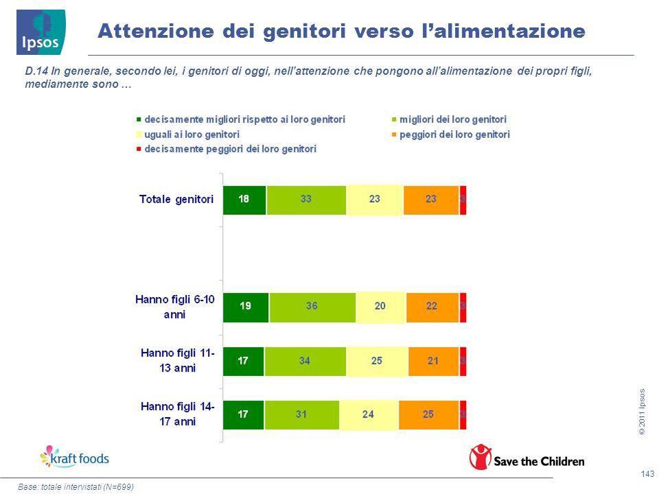 143 © 2011 Ipsos Base: totale intervistati (N=699) Attenzione dei genitori verso lalimentazione D.14 In generale, secondo lei, i genitori di oggi, nel