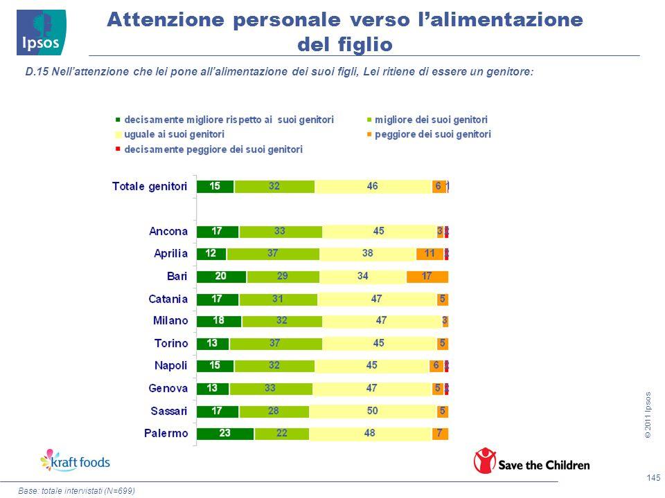 145 © 2011 Ipsos Base: totale intervistati (N=699) D.15 Nellattenzione che lei pone allalimentazione dei suoi figli, Lei ritiene di essere un genitore