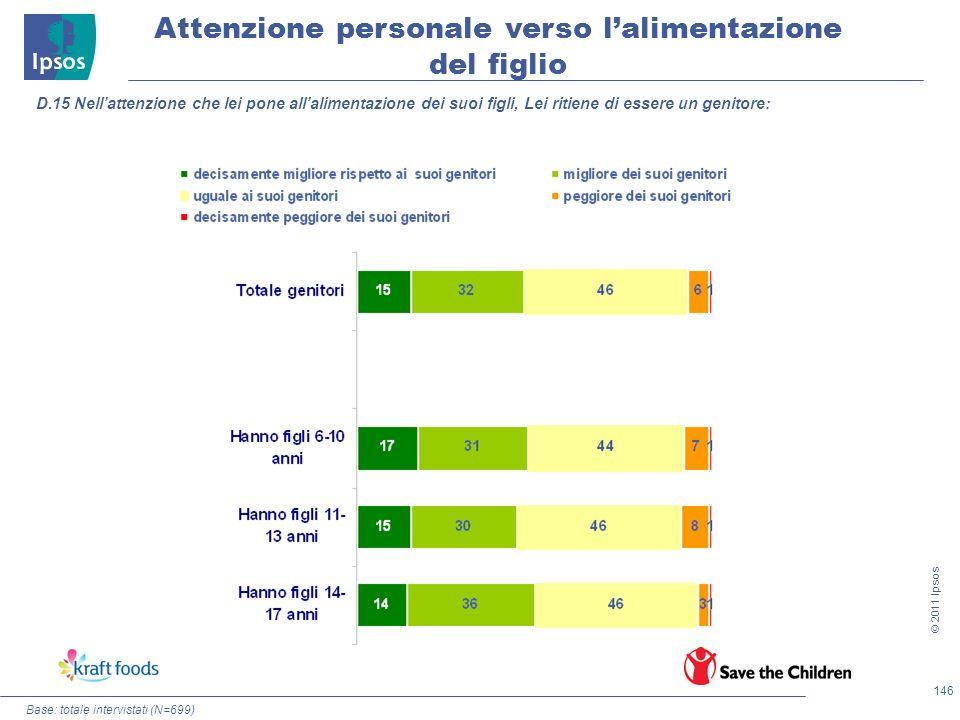 146 © 2011 Ipsos Base: totale intervistati (N=699) D.15 Nellattenzione che lei pone allalimentazione dei suoi figli, Lei ritiene di essere un genitore