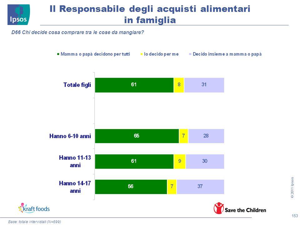 153 © 2011 Ipsos Base: totale intervistati (N=699) D66 Chi decide cosa comprare tra le cose da mangiare? Il Responsabile degli acquisti alimentari in