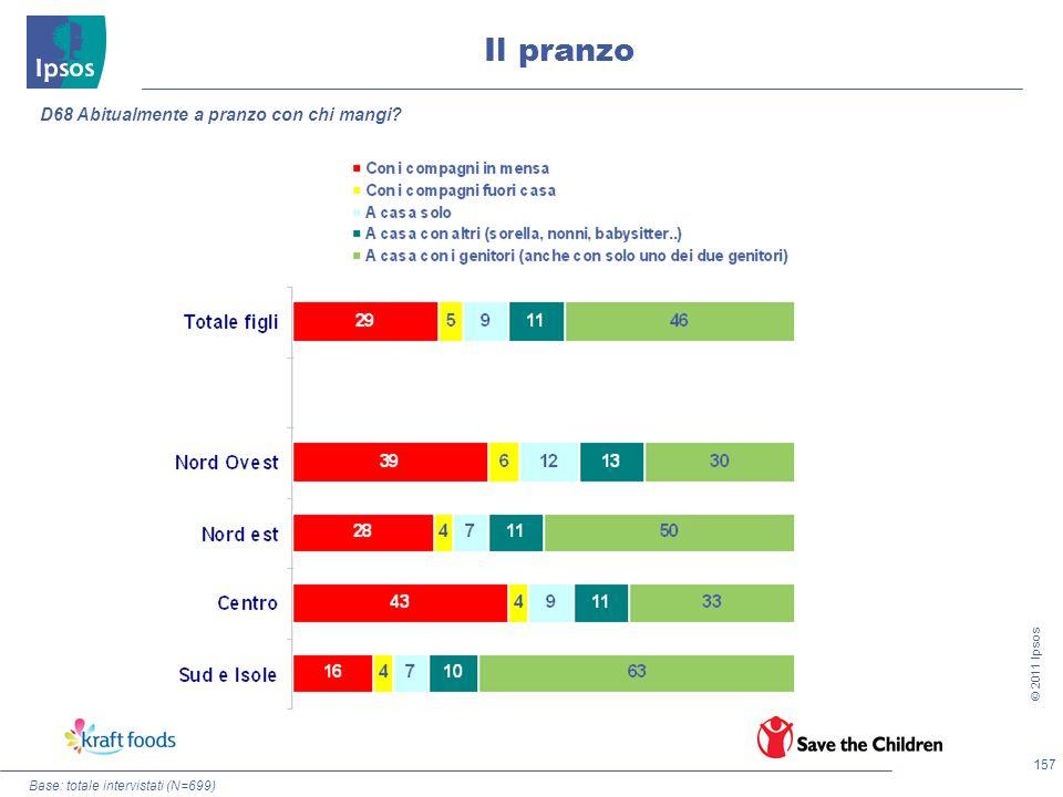 157 © 2011 Ipsos Base: totale intervistati (N=699) Il pranzo D68 Abitualmente a pranzo con chi mangi?