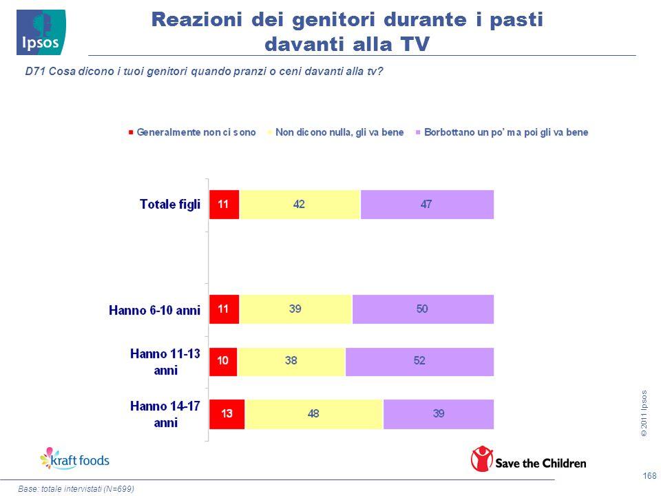 168 © 2011 Ipsos Base: totale intervistati (N=699) D71 Cosa dicono i tuoi genitori quando pranzi o ceni davanti alla tv? Reazioni dei genitori durante