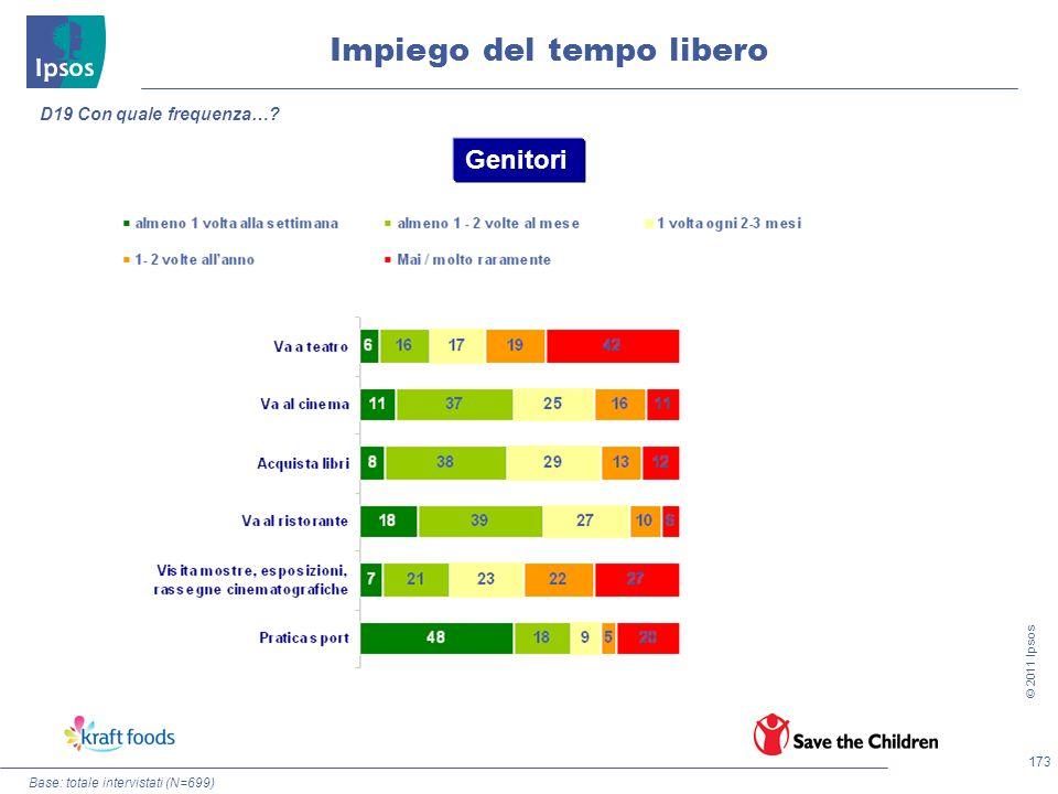 173 © 2011 Ipsos Impiego del tempo libero D19 Con quale frequenza…? Genitori Base: totale intervistati (N=699)