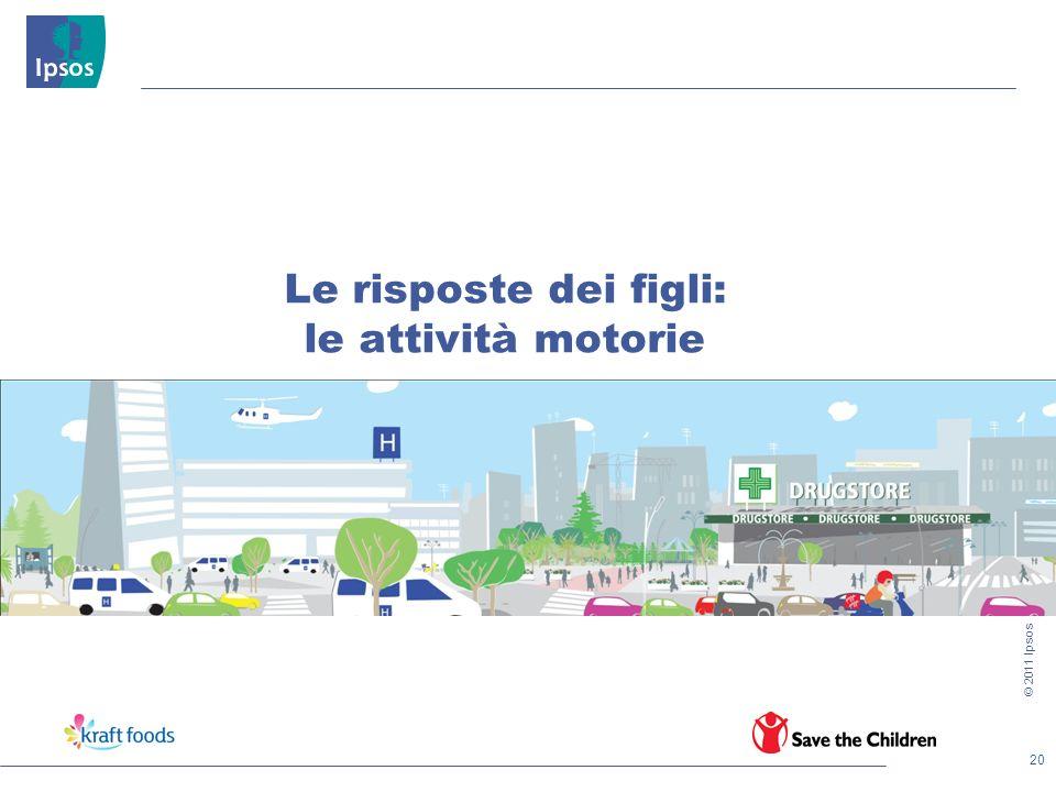 20 © 2011 Ipsos Le risposte dei figli: le attività motorie