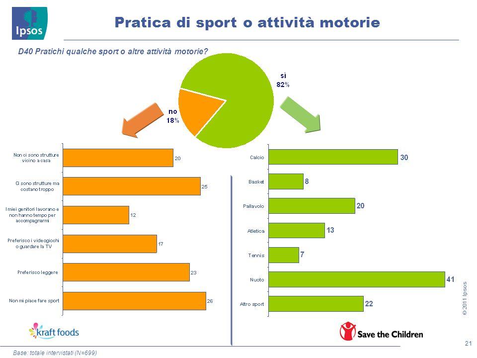 21 © 2011 Ipsos Pratica di sport o attività motorie Base: totale intervistati (N=699) D40 Pratichi qualche sport o altre attività motorie?