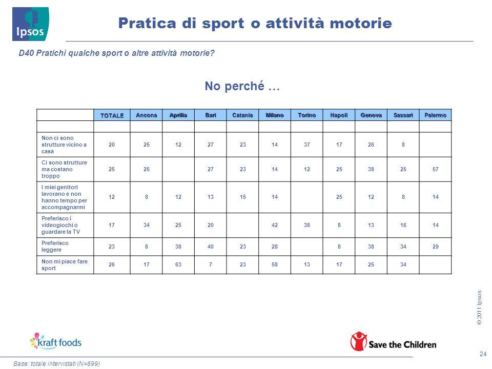 24 © 2011 Ipsos Pratica di sport o attività motorie Base: totale intervistati (N=699) D40 Pratichi qualche sport o altre attività motorie? No perché …