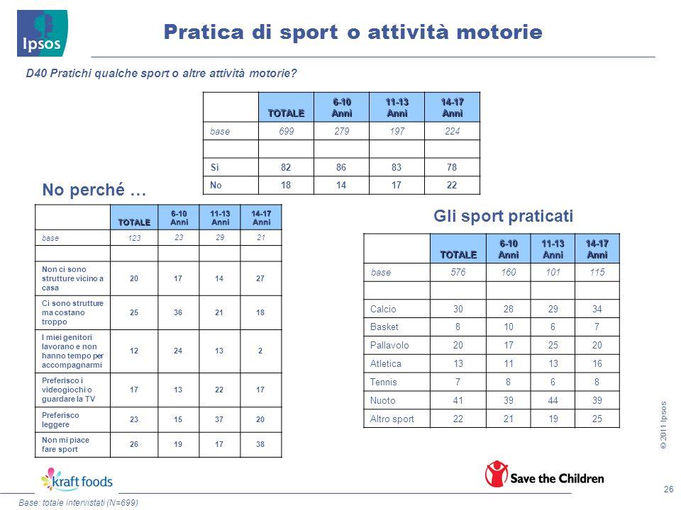 26 © 2011 Ipsos Pratica di sport o attività motorie Base: totale intervistati (N=699) D40 Pratichi qualche sport o altre attività motorie? No perché …