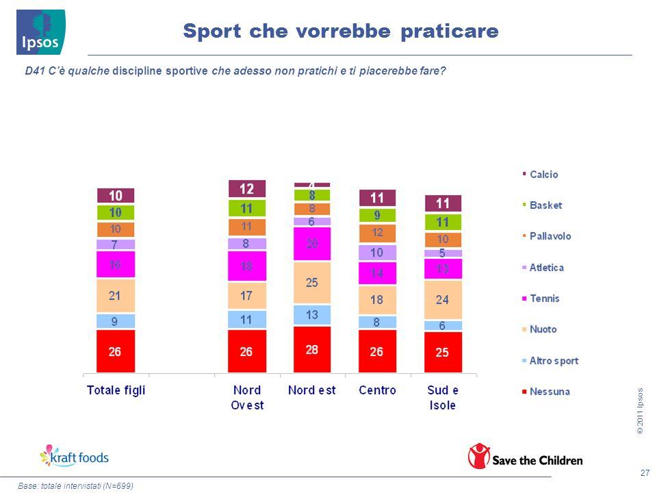 27 © 2011 Ipsos Sport che vorrebbe praticare Base: totale intervistati (N=699) D41 Cè qualche discipline sportive che adesso non pratichi e ti piacere