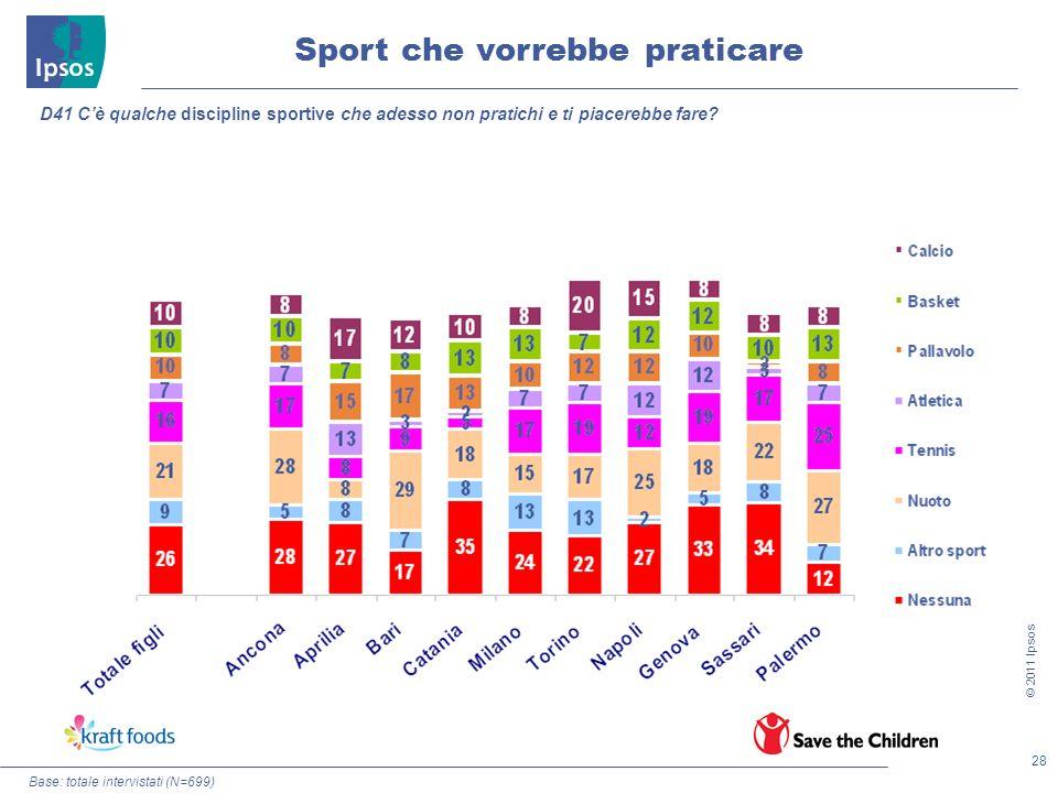 28 © 2011 Ipsos Sport che vorrebbe praticare Base: totale intervistati (N=699) D41 Cè qualche discipline sportive che adesso non pratichi e ti piacere