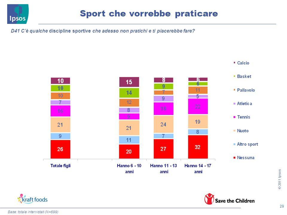 29 © 2011 Ipsos Sport che vorrebbe praticare Base: totale intervistati (N=699) D41 Cè qualche discipline sportive che adesso non pratichi e ti piacere