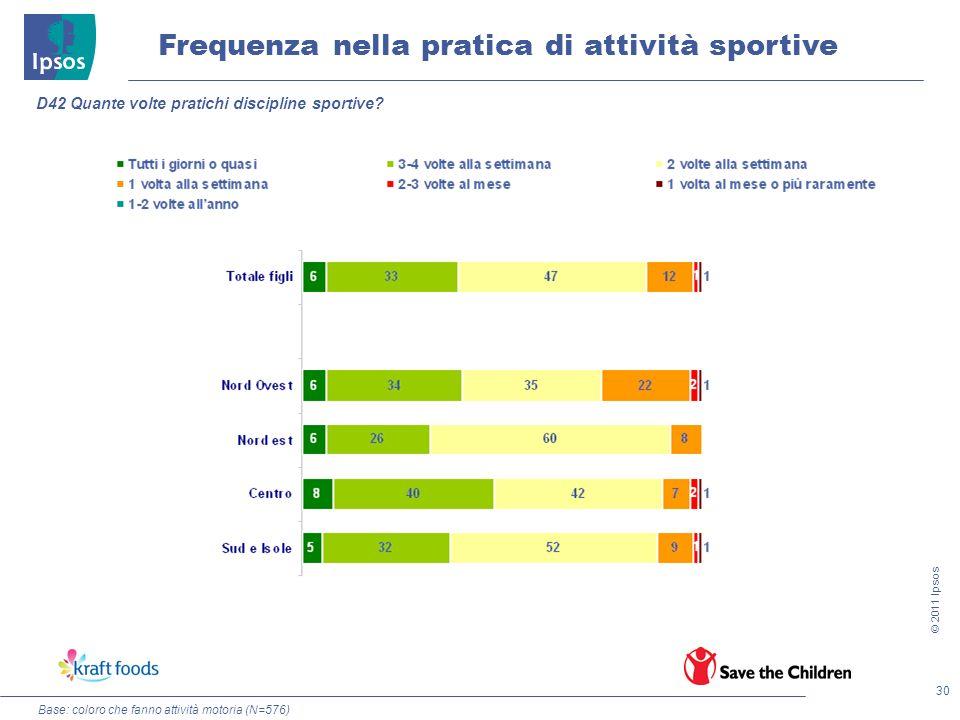 30 © 2011 Ipsos Frequenza nella pratica di attività sportive Base: coloro che fanno attività motoria (N=576) D42 Quante volte pratichi discipline spor