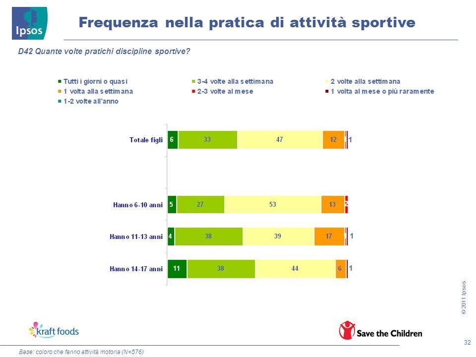 32 © 2011 Ipsos Frequenza nella pratica di attività sportive D42 Quante volte pratichi discipline sportive? Base: coloro che fanno attività motoria (N