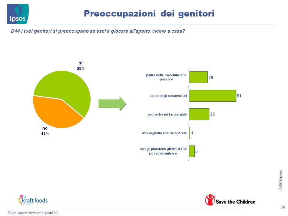 36 © 2011 Ipsos Preoccupazioni dei genitori D44 I tuoi genitori si preoccupano se esci a giocare allaperto vicino a casa? Base: totale intervistati (N