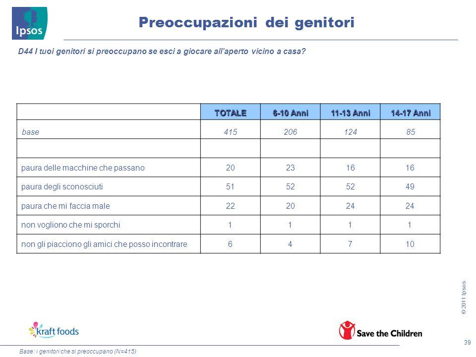 39 © 2011 Ipsos Preoccupazioni dei genitori D44 I tuoi genitori si preoccupano se esci a giocare allaperto vicino a casa? TOTALE 6-10 Anni 11-13 Anni