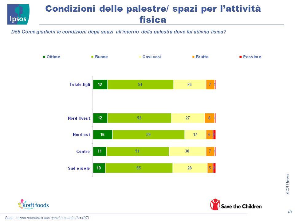 43 © 2011 Ipsos Condizioni delle palestre/ spazi per lattività fisica Base: hanno palestra o altri spazi a scuola (N=497) D55 Come giudichi le condizi