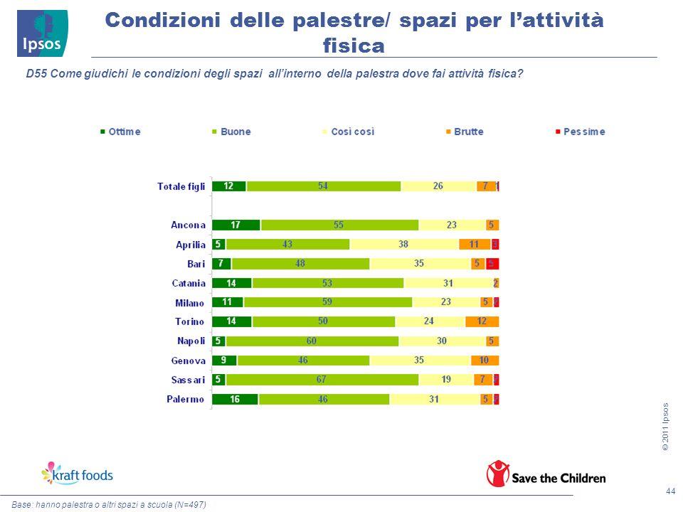 44 © 2011 Ipsos D55 Come giudichi le condizioni degli spazi allinterno della palestra dove fai attività fisica? Base: hanno palestra o altri spazi a s