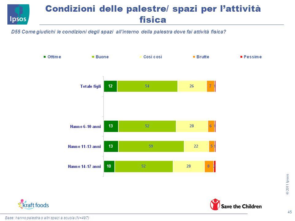 45 © 2011 Ipsos D55 Come giudichi le condizioni degli spazi allinterno della palestra dove fai attività fisica? Base: hanno palestra o altri spazi a s