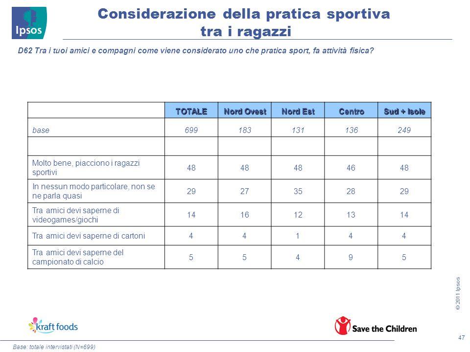 47 © 2011 Ipsos Base: totale intervistati (N=699) Considerazione della pratica sportiva tra i ragazzi D62 Tra i tuoi amici e compagni come viene consi