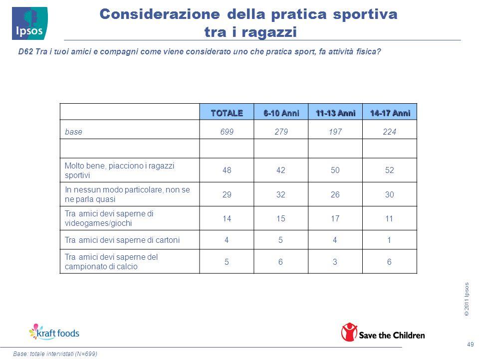 49 © 2011 Ipsos Base: totale intervistati (N=699) Considerazione della pratica sportiva tra i ragazzi D62 Tra i tuoi amici e compagni come viene consi