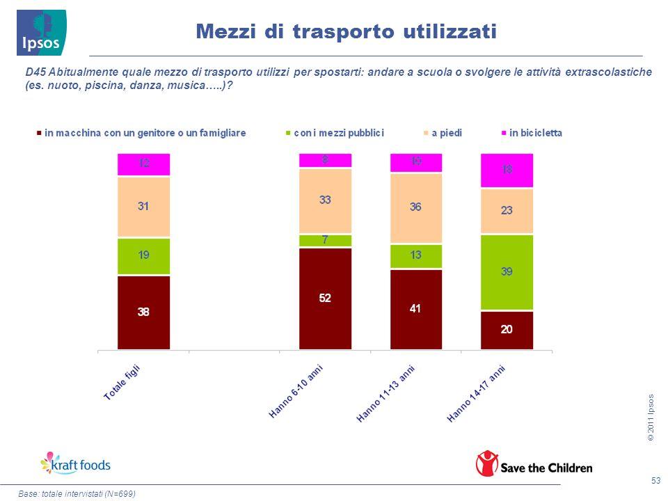 53 © 2011 Ipsos Mezzi di trasporto utilizzati Base: totale intervistati (N=699) D45 Abitualmente quale mezzo di trasporto utilizzi per spostarti: anda