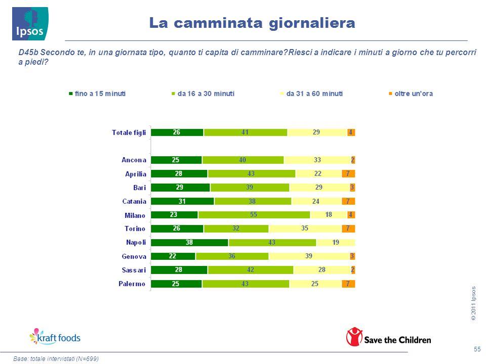 55 © 2011 Ipsos La camminata giornaliera Base: totale intervistati (N=699) D45b Secondo te, in una giornata tipo, quanto ti capita di camminare?Riesci