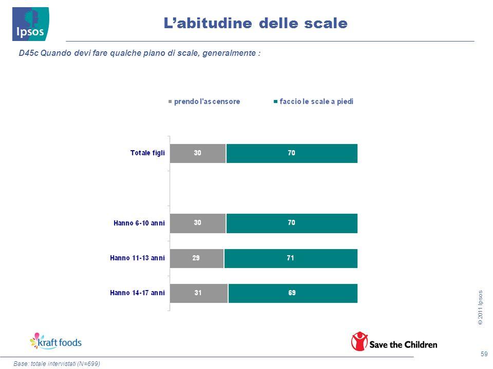 59 © 2011 Ipsos Labitudine delle scale Base: totale intervistati (N=699) D45c Quando devi fare qualche piano di scale, generalmente :