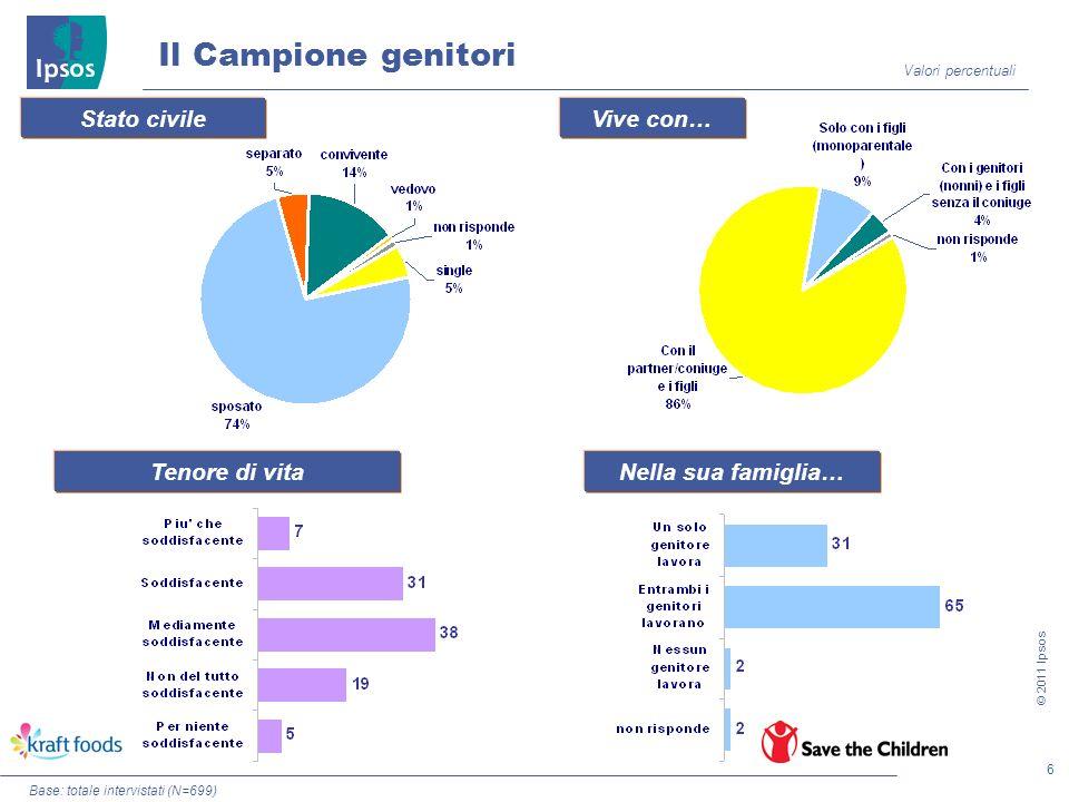 6 © 2011 Ipsos Tenore di vitaNella sua famiglia… Vive con… Il Campione genitori Valori percentuali Base: totale intervistati (N=699) Stato civile
