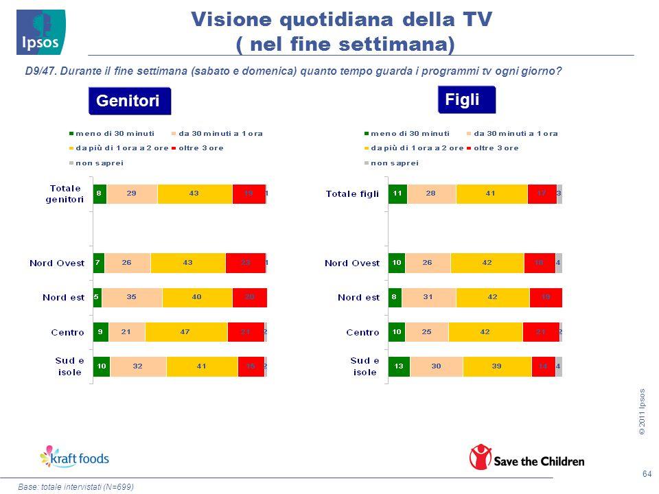64 © 2011 Ipsos Visione quotidiana della TV ( nel fine settimana) Base: totale intervistati (N=699) D9/47. Durante il fine settimana (sabato e domenic