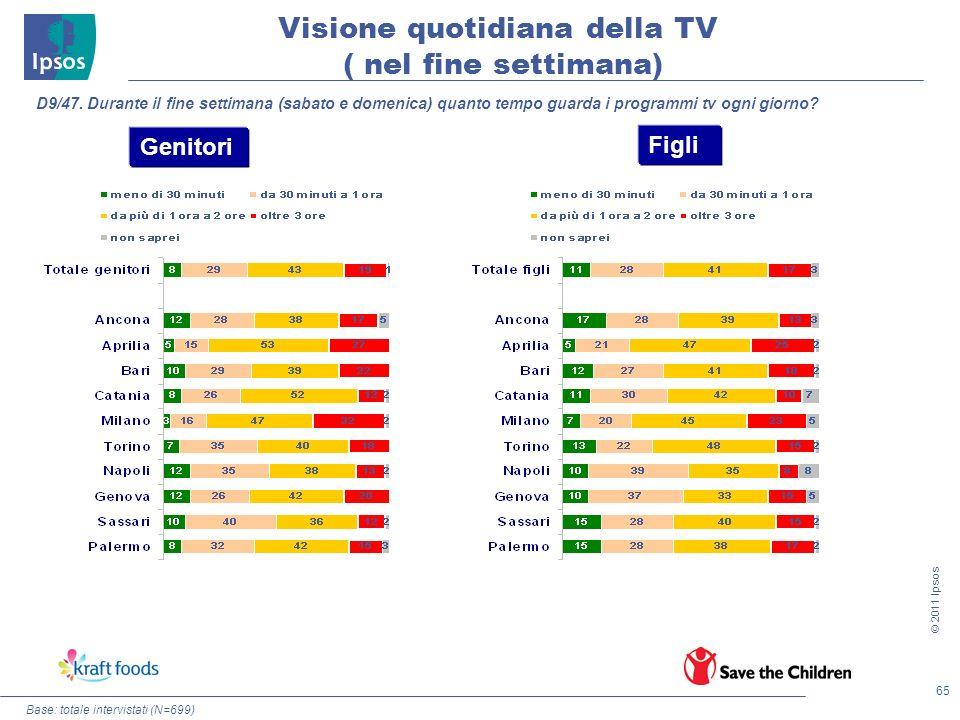 65 © 2011 Ipsos Base: totale intervistati (N=699) D9/47. Durante il fine settimana (sabato e domenica) quanto tempo guarda i programmi tv ogni giorno?