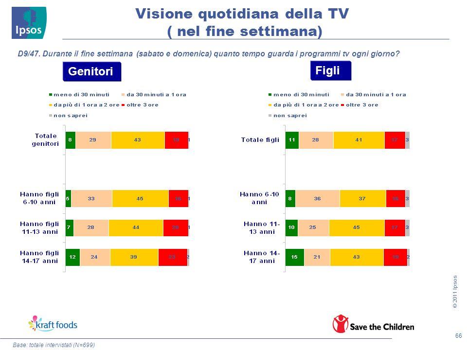 66 © 2011 Ipsos Base: totale intervistati (N=699) D9/47. Durante il fine settimana (sabato e domenica) quanto tempo guarda i programmi tv ogni giorno?