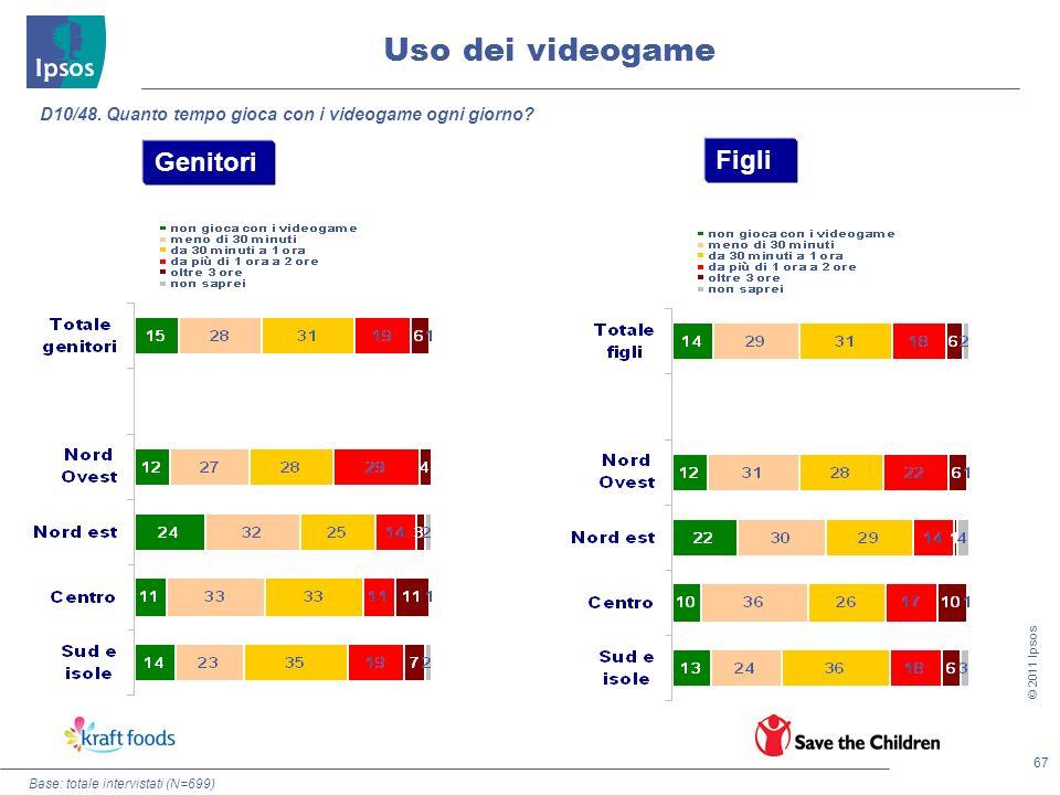 67 © 2011 Ipsos Uso dei videogame Base: totale intervistati (N=699) D10/48. Quanto tempo gioca con i videogame ogni giorno? Genitori Figli