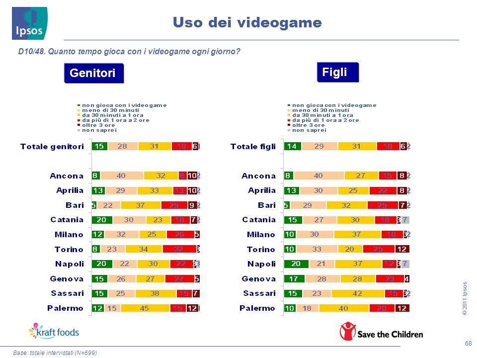 68 © 2011 Ipsos Base: totale intervistati (N=699) Genitori Figli Uso dei videogame D10/48. Quanto tempo gioca con i videogame ogni giorno?