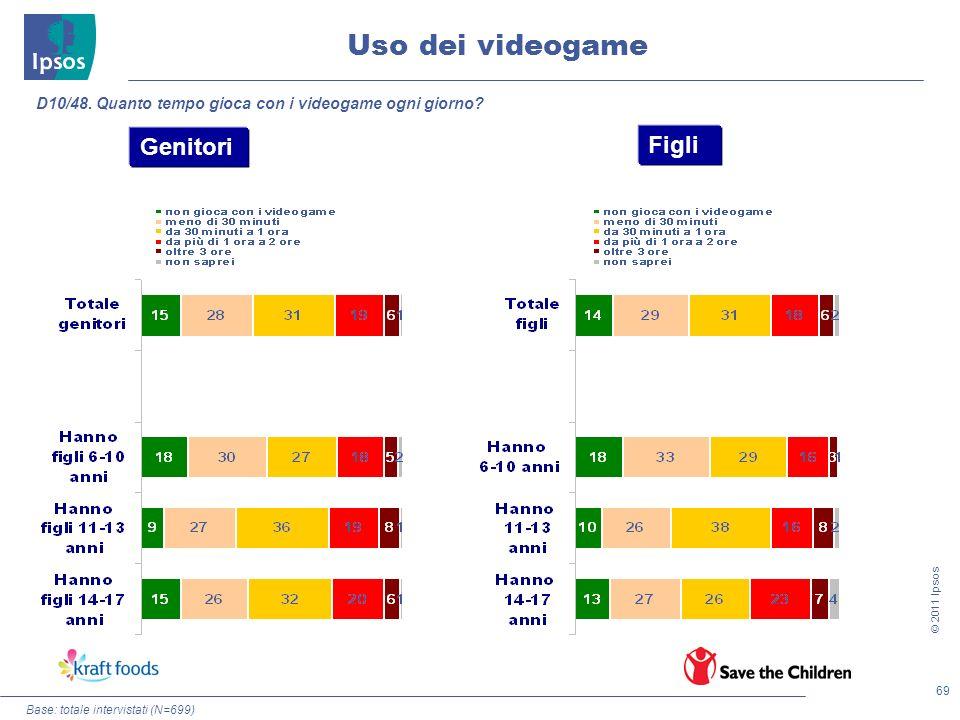 69 © 2011 Ipsos Base: totale intervistati (N=699) Genitori Figli Uso dei videogame D10/48. Quanto tempo gioca con i videogame ogni giorno?