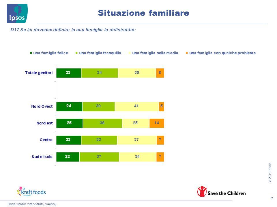 7 © 2011 Ipsos Situazione familiare Base: totale intervistati (N=699) D17 Se lei dovesse definire la sua famiglia la definirebbe: