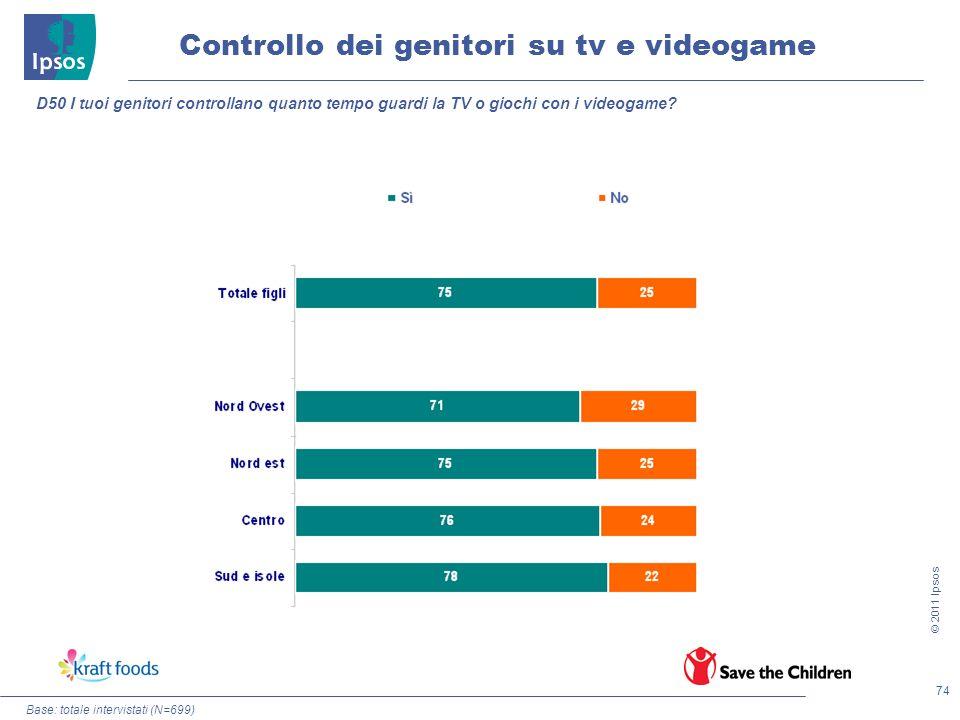74 © 2011 Ipsos Controllo dei genitori su tv e videogame Base: totale intervistati (N=699) D50 I tuoi genitori controllano quanto tempo guardi la TV o