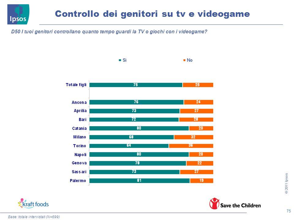 75 © 2011 Ipsos Controllo dei genitori su tv e videogame Base: totale intervistati (N=699) D50 I tuoi genitori controllano quanto tempo guardi la TV o