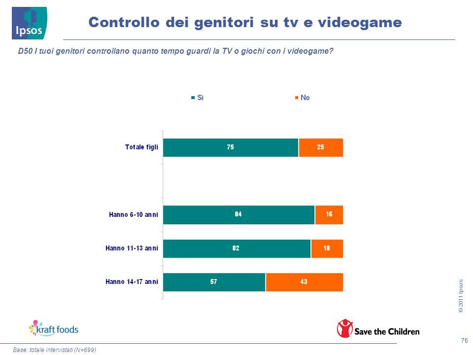 76 © 2011 Ipsos Controllo dei genitori su tv e videogame Base: totale intervistati (N=699) D50 I tuoi genitori controllano quanto tempo guardi la TV o