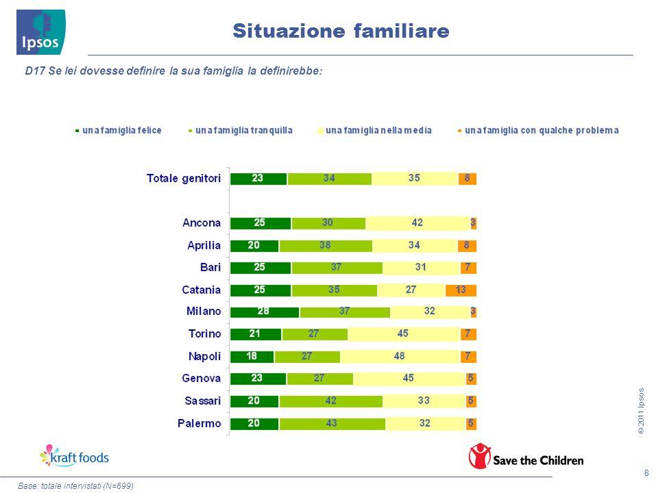 8 © 2011 Ipsos Base: totale intervistati (N=699) Situazione familiare D17 Se lei dovesse definire la sua famiglia la definirebbe: